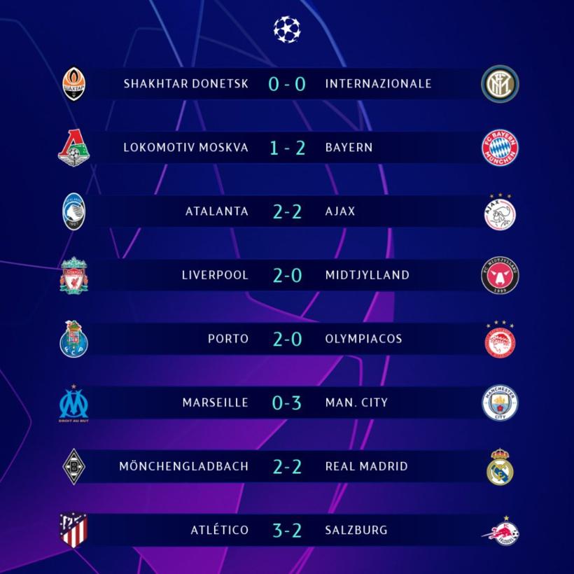 Ligue des champions : l'OM balayé par City, le Bayern confirme, le Réal Madrid arrache le nul