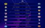 Ligue des champions: le tirage complet des 8es de finale est connu