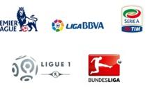 Résultats et programmes des championnats européens