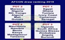 CAN 2019 : Voici les probables adversaires du Sénégal en phase de groupes !